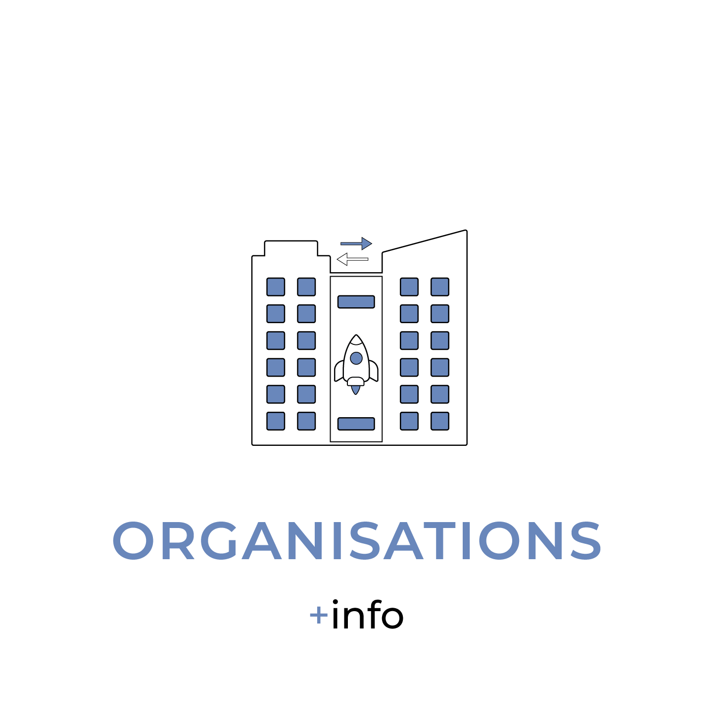 SDGS organizations